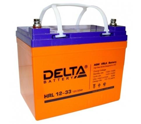 Delta HRL12-90