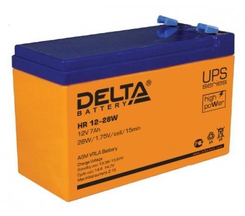 Delta HR12-28W